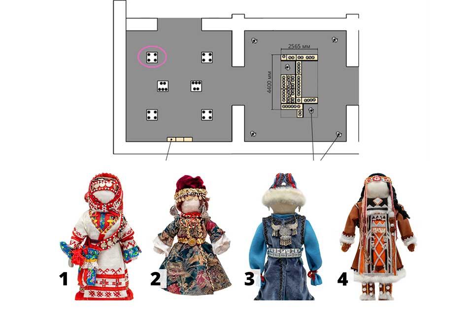 Куклы: группа №1