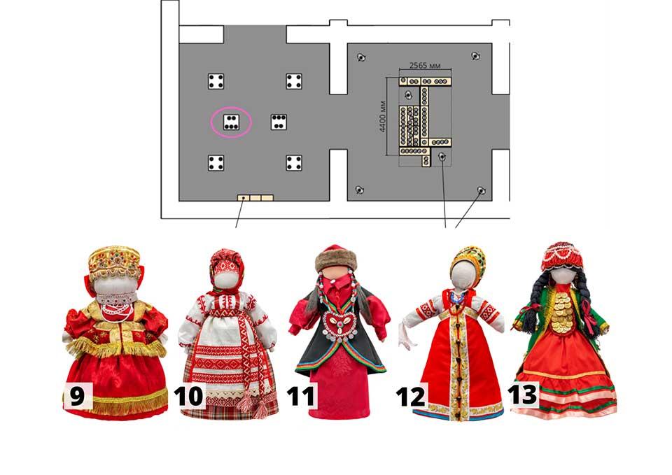 Куклы: группа №3