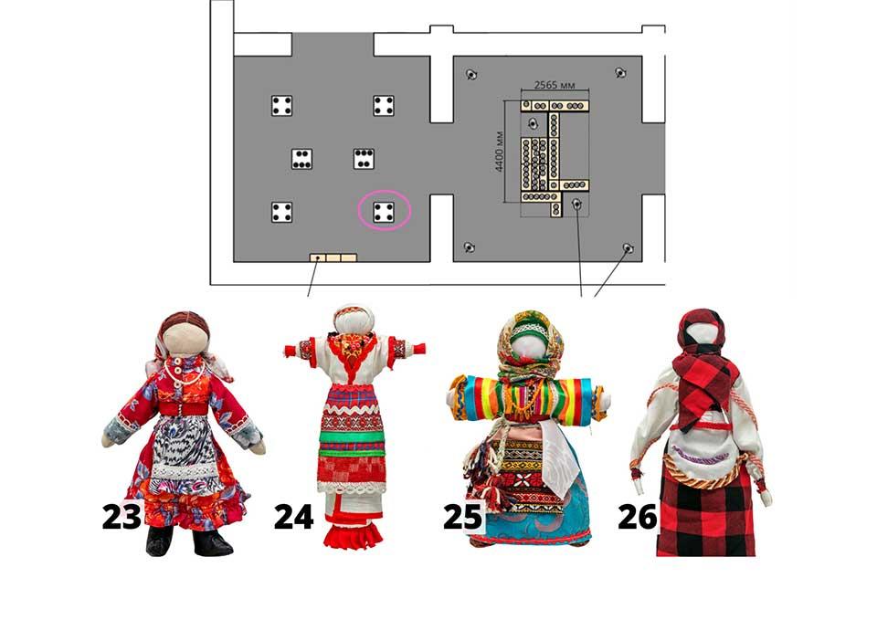 Куклы: группа №2